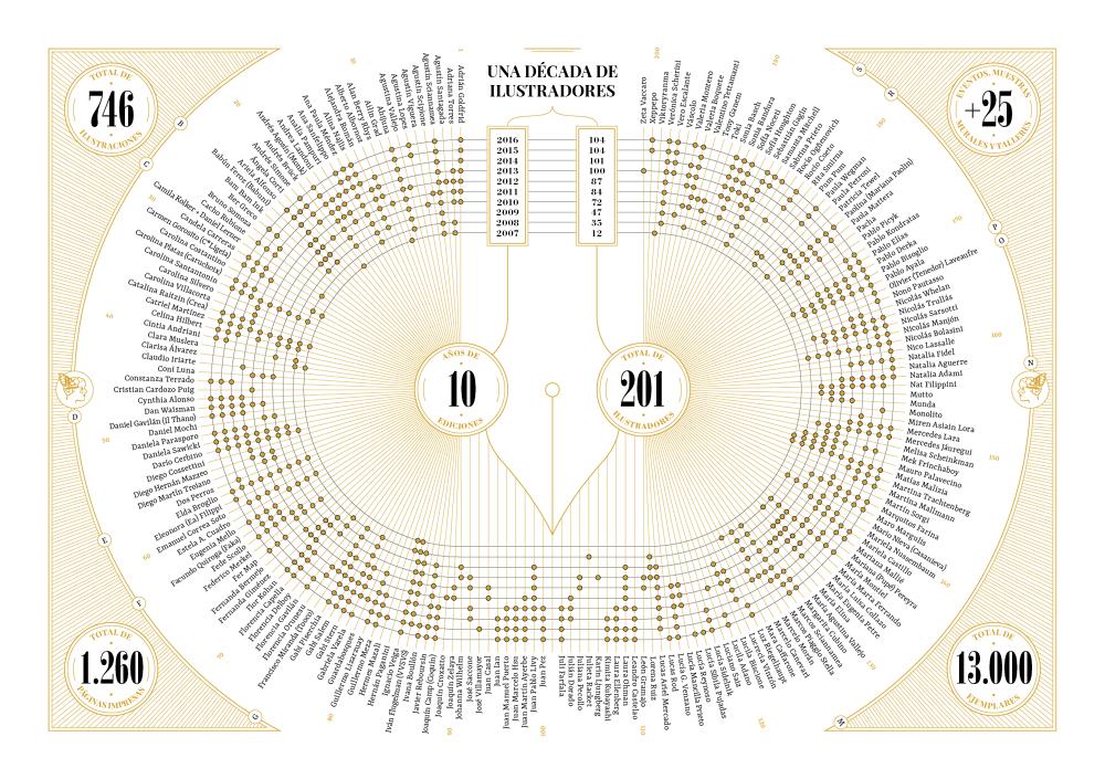 Infografia-Anuario-2000px_1000